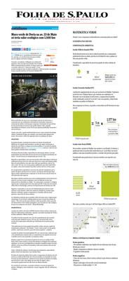 Reportagem sobre jardim vertical da 23 de Maio, com Marcos Buckeridge
